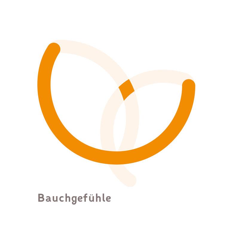 wissen_meta_baugefuehle